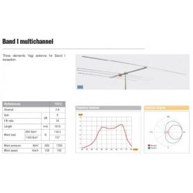 BANDA 1- 3 ELEMENTI CANALE 2-4 6 dB