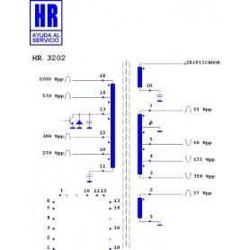 HR3202 TRASFORMATORE EAT