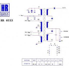 HR6033 TRASFORMATORE EAT