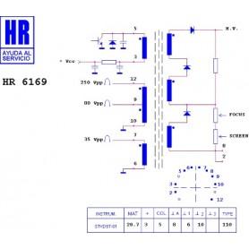 HR6169 TRASFORMATORE EAT