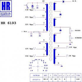 HR6193 TRASFORMATORE EAT