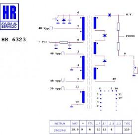 HR7883 TRASFORMATORE EAT
