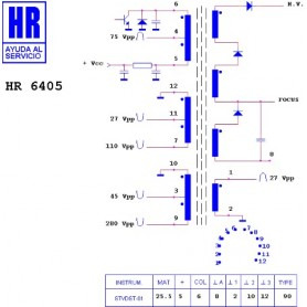 HR6405 TRASFORMATORE EAT