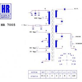 HR7005 TRASFORMATORE EAT