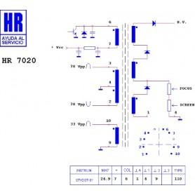 HR7020 TRASFORMATORE EAT