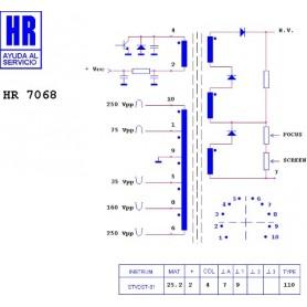 HR7068 TRASFORMATORE EAT