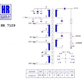 HR7129 TRASFORMATORE EAT