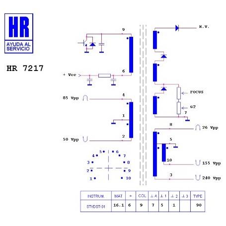 HR7217 TRASFORMATORE EAT