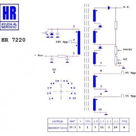 HR7220 TRASFORMATORE EAT