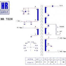 HR7228 TRASFORMATORE EAT