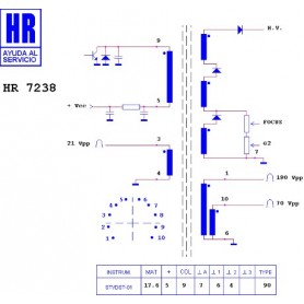 HR7238 TRASFORMATORE EAT