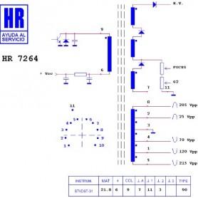 HR7264 TRASFORMATORE EAT