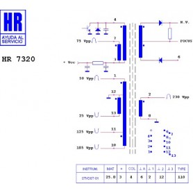 HR7320 TRASFORMATORE EAT