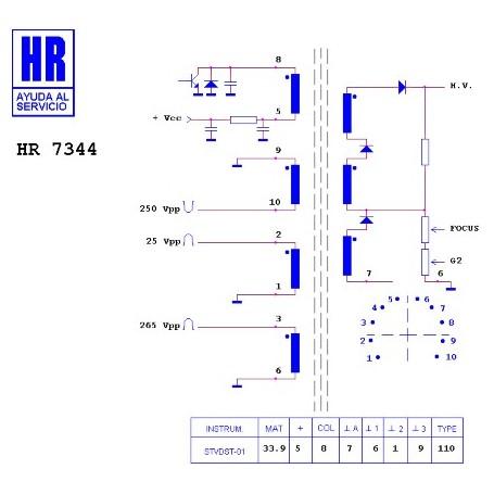 HR7344 TRASFORMATORE EAT