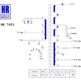 HR7451 TRASFORMATORE EAT