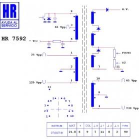 HR7592 TRASFORMATORE EAT