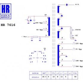 HR7616 TRASFORMATORE EAT
