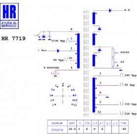 HR7719 TRASFORMATORE EAT