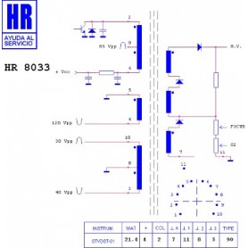 HR8033 TRASFORMATORE EAT