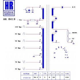 HR8419 TRASFORMATORE EAT